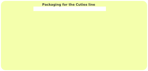 Packaging for the Cuties line                                               Click here to learn about the different box types