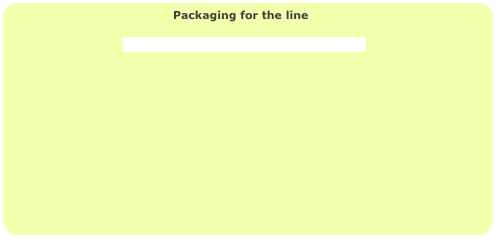 Packaging for the line                                   Click here to learn about the different box types